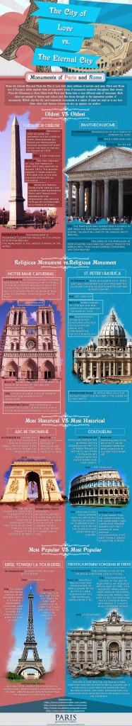 Paris vs. Rome